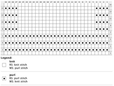 Sample Chart - garter st borders (bottom, left and right)