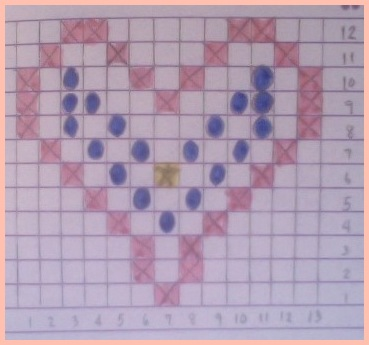 heart chart for bead placement