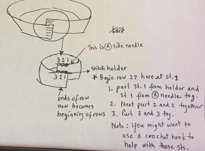 sketch poncho instruction