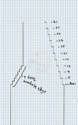 Neck edge and armhole decreases